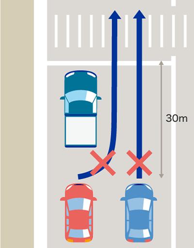 車両 横断 禁止 と は