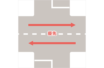 https://www.zurich.co.jp/-/Media/jpz/zrh/car/useful/guide/cc-priorityroad-sign/img_re/cc-priorityroad-sign_img_002.png