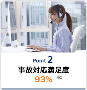 Point2 事故対応満足度96.6% ※2